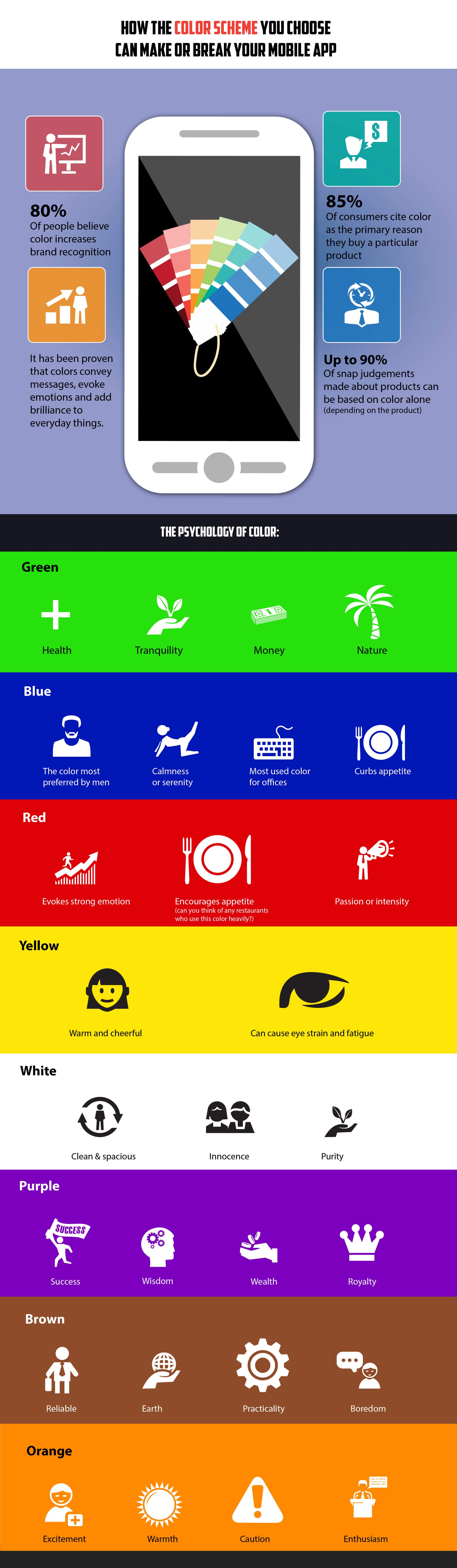 choose the right colors for your app infographic