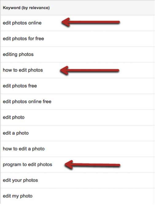 ASO - Google Keywords